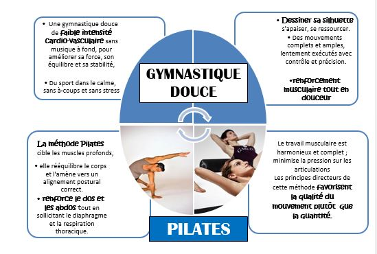 gym douceV